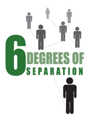 Six Dregrees of Managerial Seperation (Image from Sunsetplayhouse.com)