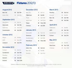 Using the fixture list to build a forward strategy is the best approach (Image from EPL)