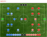 4-1-4-1 tactic that is not working for Norwich  (Image from Soccerway)