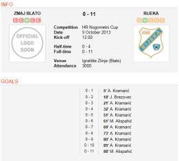 11-0 scoreline (Image from Soccerway)