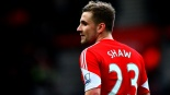 Done Deal - Luke Shaw  (Image from Getty)