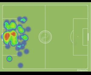 Neuer's heat map shows how far the keeper likes to come out of his box  (Image from PA)