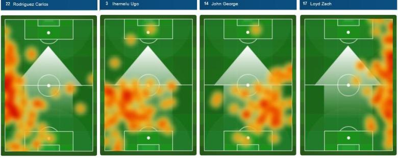 Heat maps like these show how players are moving across the pitch (Image from OPTA)