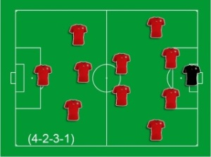 The growth of the 4-2-3-1 formation in the EPL has been quick yet steady (Image from Getty)