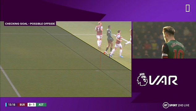 Jack Grealish's goal for Villa against Burnley was ruled out due to VAR intervention (Image from Tumblr)